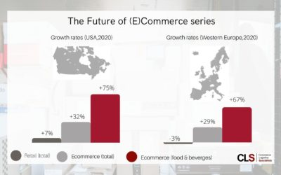The Future of (E)Commerce / Part 1: A deeper look at cross-border and food commerce